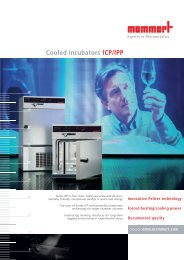 Memmert Cooled Incubators ICP/IPP