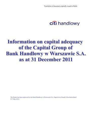 RYZYKO OPERACYJNE - Citibank Handlowy