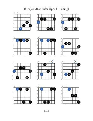 170 free Magazines from ACOUSTICFINGERSTYLE.COM