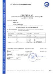 ZERTIFIKAT - BOA Group