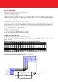 nyTKS FeedRobot system K1 NORSK - TKS AS - Page 7