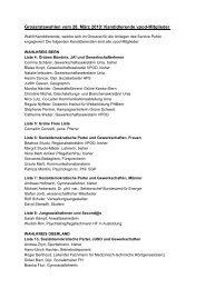 Grossratswahlen vom 28. März 2010: Kandidierende ... - vpod Bern