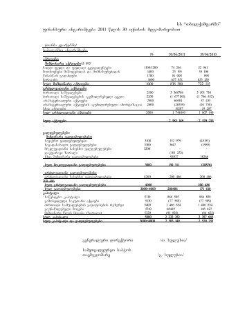 "ss ""Tbilqimfarmi"" finansuri angariSgeba 2011 wlis 30 ivnisis ..."