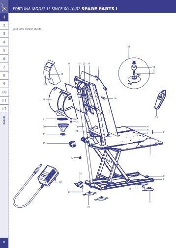 AQUATEC PHB 2003 GB - Invacare