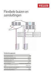 Flexibele buizen en aansluitingen - Velux