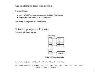 Rad sa stringovima i klasa string Nekoliko primjera iz C jezika - FESB