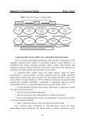 Tam Metin (PDF) - MUFAD - Page 3