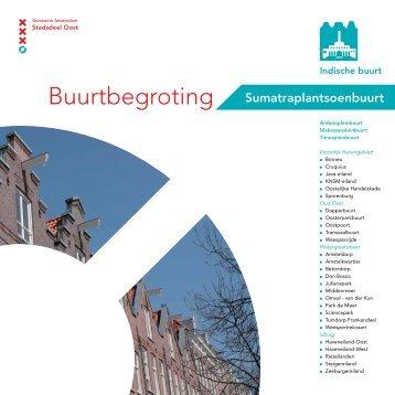 Sumatrabuurt - Stadsdeel Oost - Gemeente Amsterdam