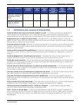 PDF à imprimer - Canada Post - Page 7