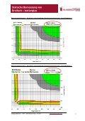 Statische Bemessung von Dreifach-Isolierglas - Isolierglas-Center.de - Seite 3