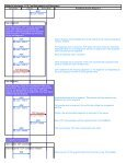 TCP fast retransmit and recovery overview PDF - EventHelix.com - Page 3
