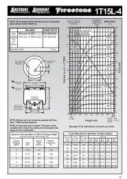 W01-M58-6255 Datasheet - MROStop