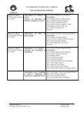 Reunião Ordinária - Faculdade de Tecnologia - Unicamp - Page 3