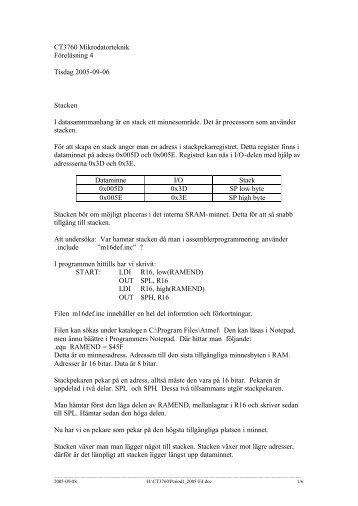 CT3760 Mikrodatorteknik Föreläsning 4 Tisdag 2005-09-06 ... - IDt
