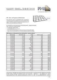Ansicht Produktblatt - AKS Astrid K. Schulz GmbH + Co. KG
