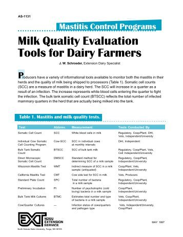 Mastitis Control Programs: Milk Quality Evaluation Tools for Dairy ...