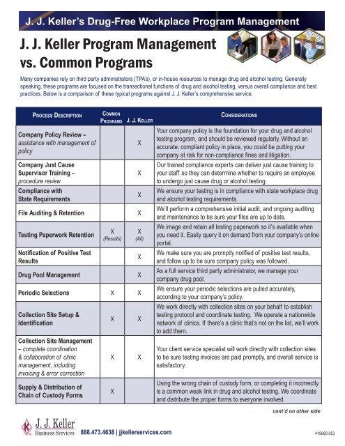 Drug-Free Workplace Services Comparison Chart - J  J  Keller