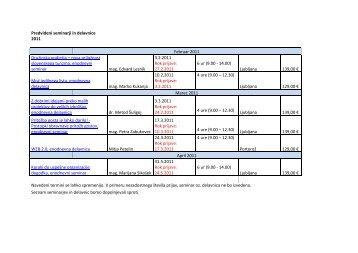 Seznam seminarjev in delavnic - Turistica