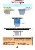 cinghie dentate in poliuretano cogged pu belts - Plastorgomma - Page 3