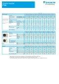 Daikin klíma FTXS 20G katalógus (inverter Professional 2,0 kW - Page 2