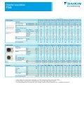 Daikin klíma FTXS 20G katalógus (inverter Professional 2,0 kW - Page 3