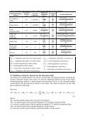 Developing an Integer Programming Sketch to Optimize the ... - Page 5