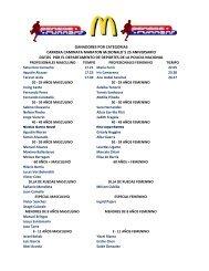 RESULTADOS MCDONALDS 2009.pdf - Panama Runners