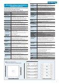 98L!%$5 gYf]Yg - INSTRUMENTATION DEVICES - Page 7