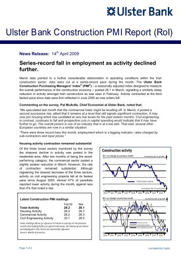 Ulster Bank Construction PMI Report (RoI)