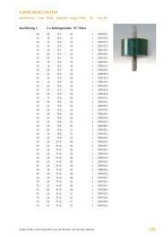 Typ C /Ø 25 mm 12 Stck 6 mm tief Naturkautschuk Shoreh/ärte 55/° Metallteile Stahl verzinkt Gummipuffer H/öhe 20 mm beidseitig Innengewinde M6 mm