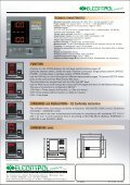 VIP 396 - Multi Panel Meter - TR instruments - Page 2
