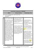 Høringssvar Sagsnr. 2009-5000-0174 udkast til ændring af BEK362 ... - Page 4