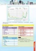 特靈通訊19期(Dec 2012) - Trane Hong Kong - Page 7