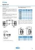 C-Line Linearführungen - LM Systems - Seite 6