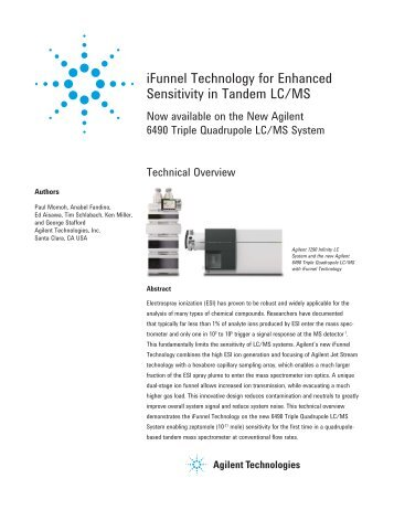 iFunnel Technology for Enhanced Sensitivity in Tandem LC/MS