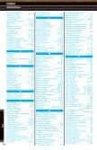 Index Index - NAPA Auto Parts - Page 6