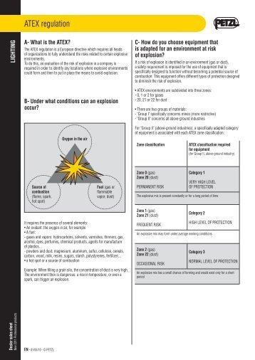 ATEX regulation - Vandernet