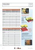 La nouvelle newsletter Parts and More - Wirtgen Group - Page 4