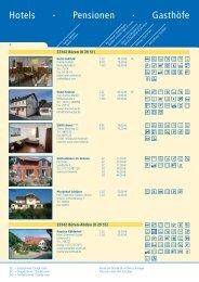 Hotels · Pensionen · Gasthöfe - Büren