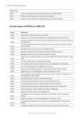 Refer to EPiServer CMS 4.62 Release Notes for ... - EPiServer World - Page 6