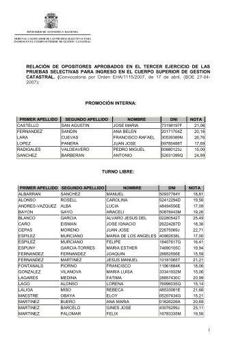 RELACIÓN DE OPOSITORES APROBADOS EN EL ... - Catastro