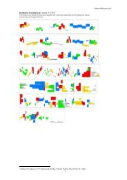 Karlheinz Stockhausen: Studie II