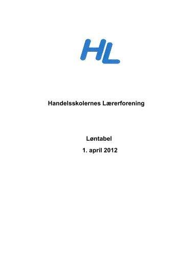 Handelsskolernes Lærerforening Løntabel 1. april 2012