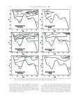Long-time Series in Icelandic Waters in Relation to Physical ... - Page 6