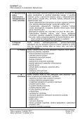Minimálne HSE požiadavky na dodávateľov Malobchodu ... - Slovnaft - Page 6
