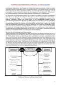 PDF-Kopie - Auer Consulting & Partner - Page 3