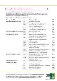 Übersicht verschiedener Rechtsnormen - nline