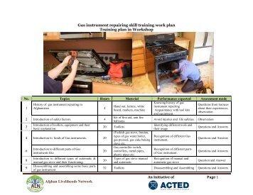 Gas instrument repairing skill training work plan - Afghanlivelihoods