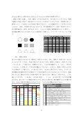 形式概念解析ツールとデータ解析 - SGU動画共有 - 札幌学院大学 - Page 2