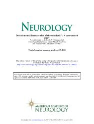 study Does dementia increase risk of thrombolysis? : A case-control